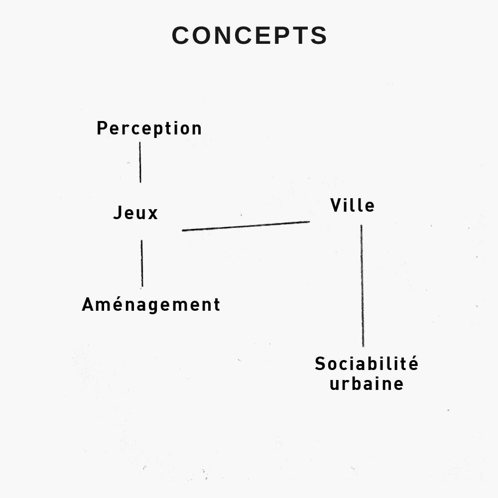project_gjdm_schema_03_concepts