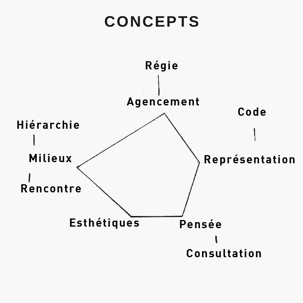 project_tartu_schema_03_concepts