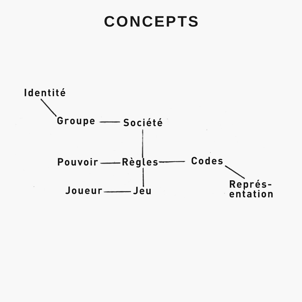 projets_gftf_schema_03_concepts
