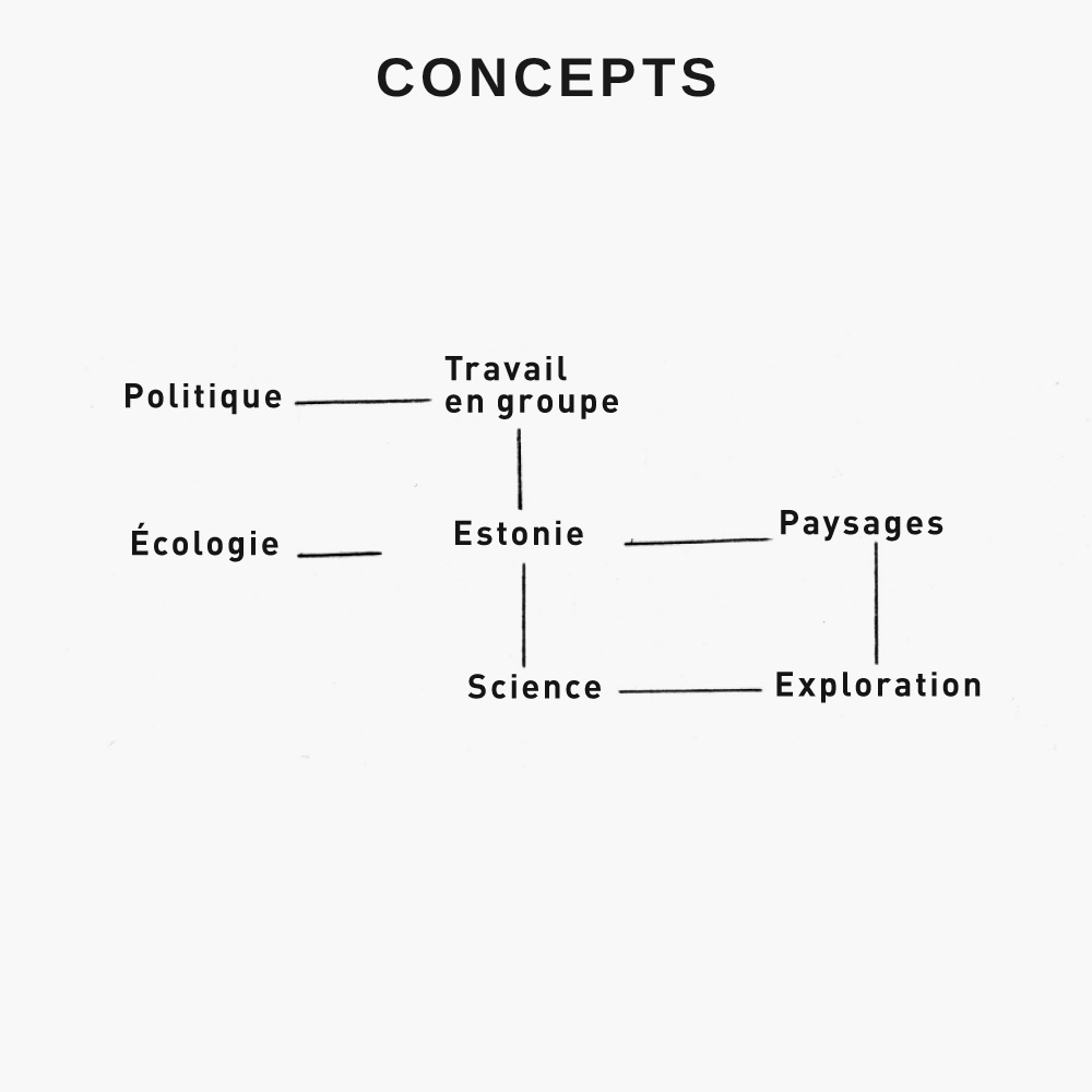 projets_seul_schema_03_concepts